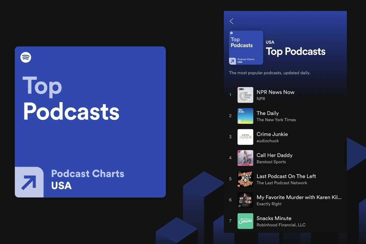 Spotify debuts charts for top and trending podcasts